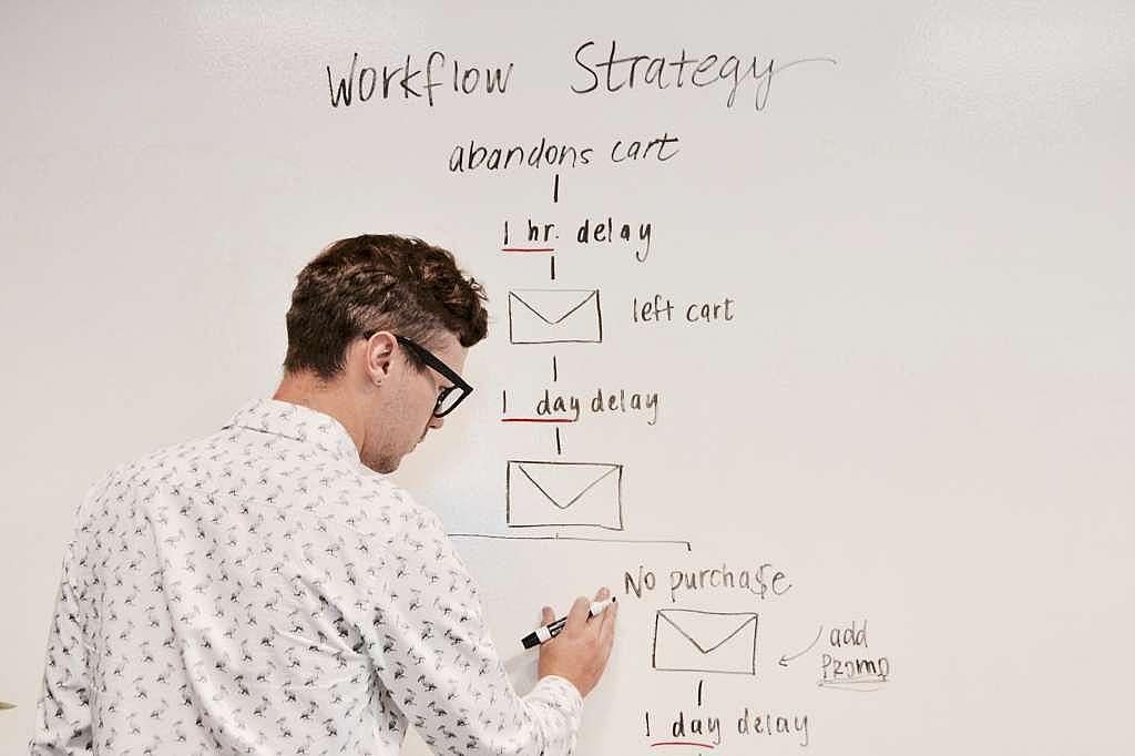 Antes de apostar em inovação, aprenda a como investir em estratégia!